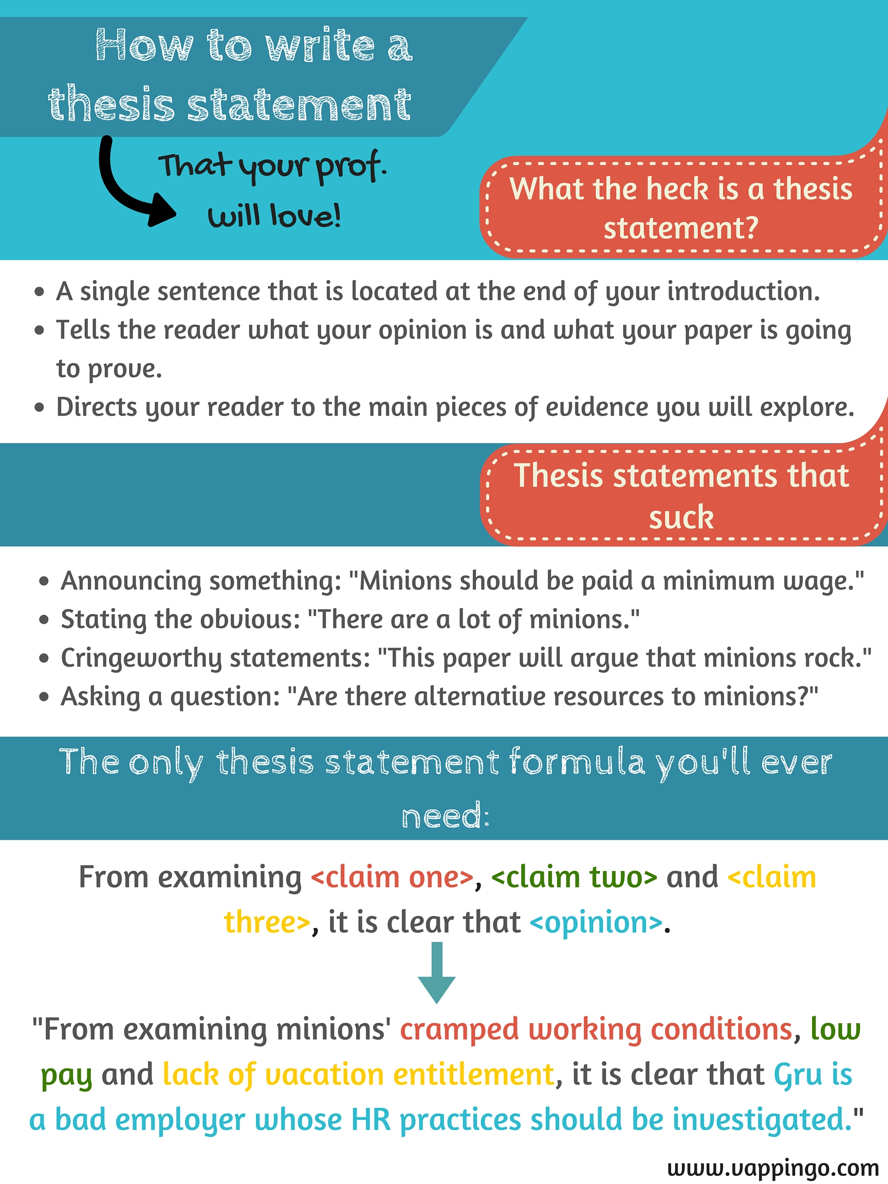 017 Essay Example Thesis Statement Poster How To Write For Unique A An Exploratory Evaluation Good Analytical Full