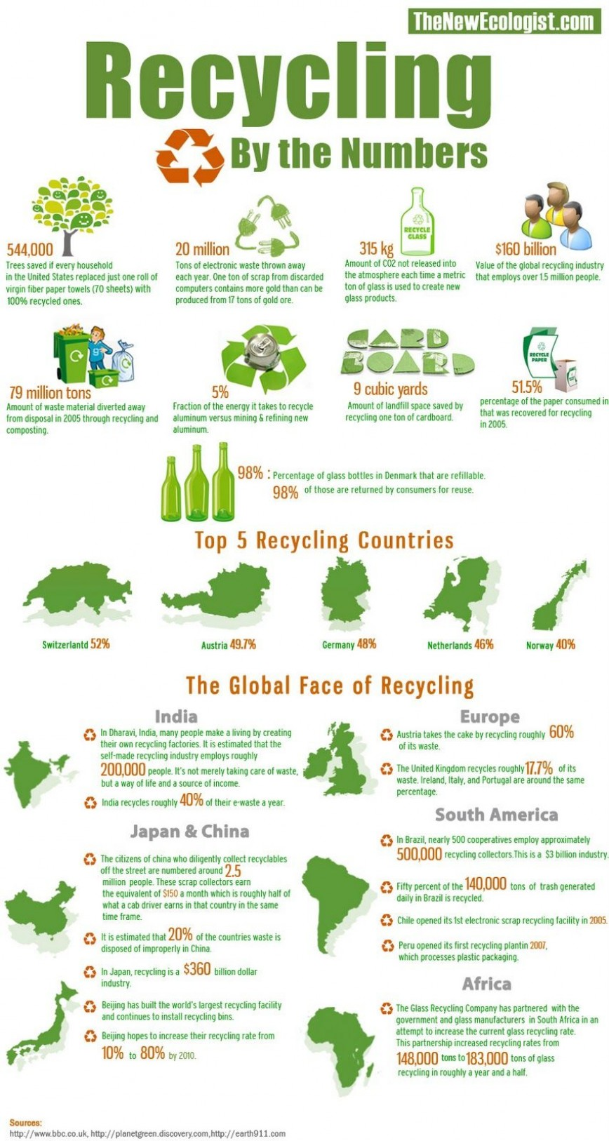 017 Essay On Reduce Reuse Recycle Stirring Respect And Now In Hindi Language