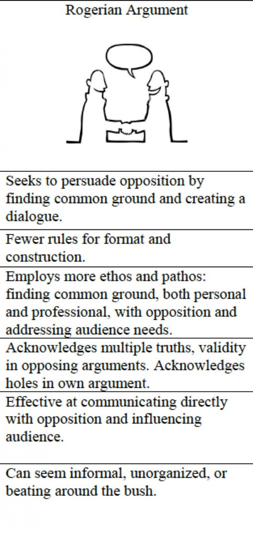 English paper grading symbols