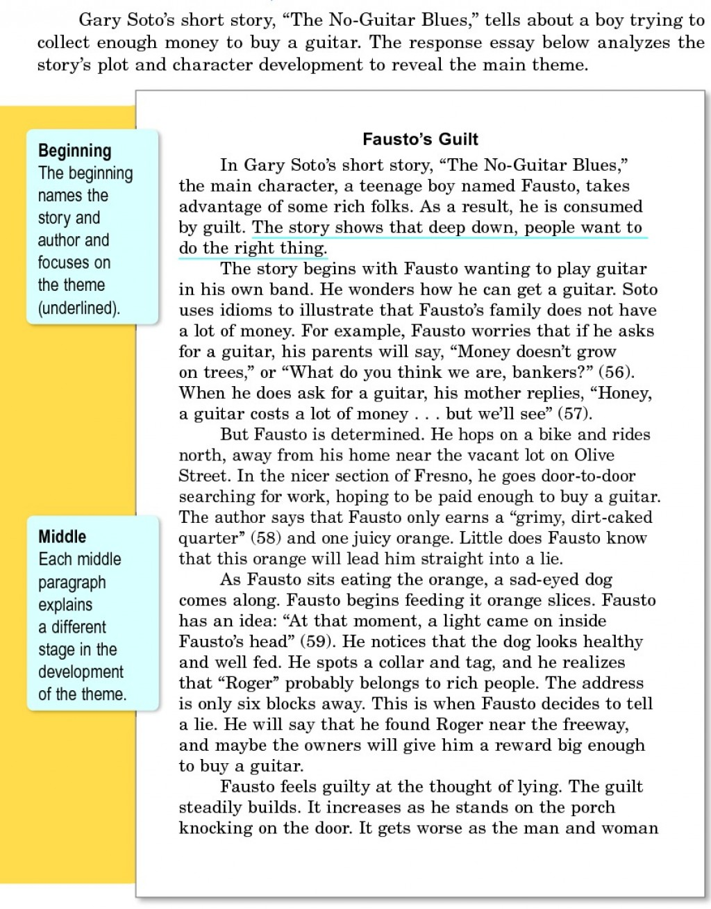 017 One Paragraph Essay Awesome About Dwarfism Topics Large