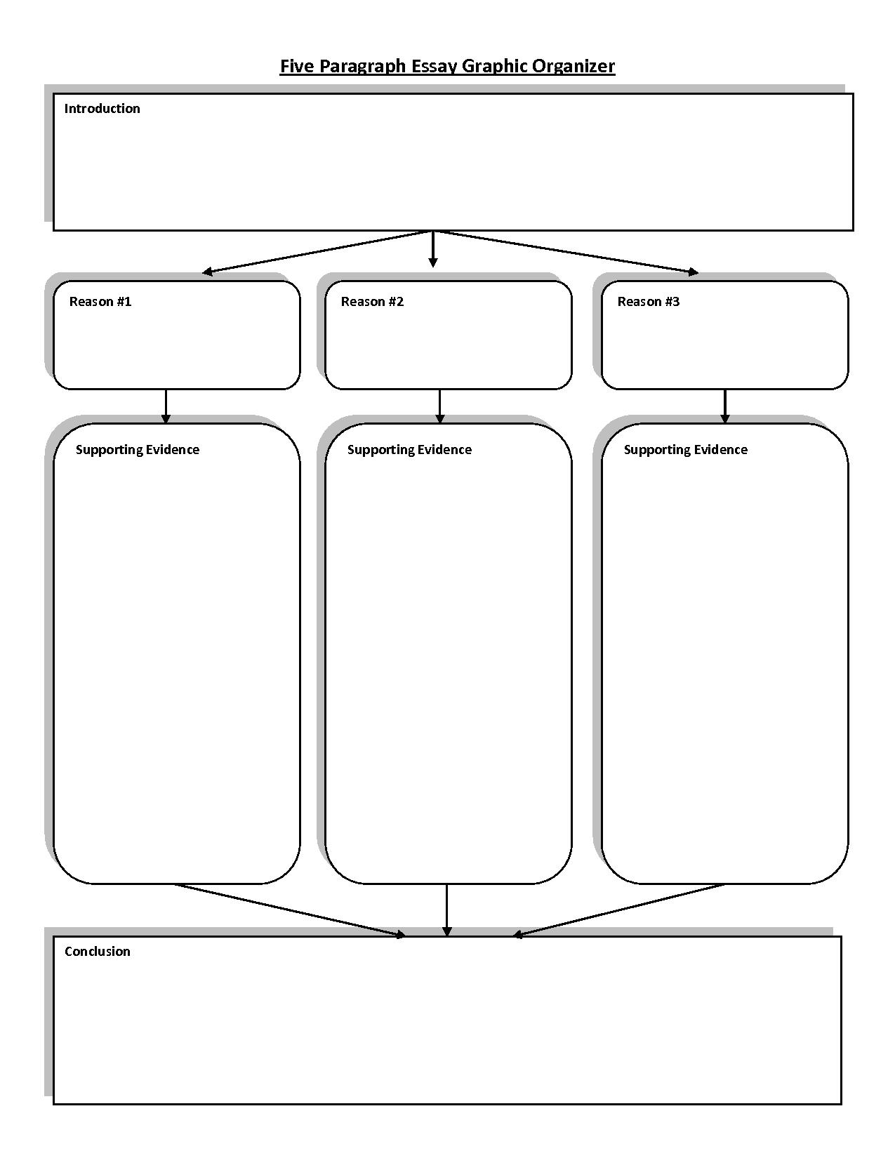 017 Para Organizer Essay Example Exceptional 3 Paragraph Persuasive Graphic Argumentative Examples Full