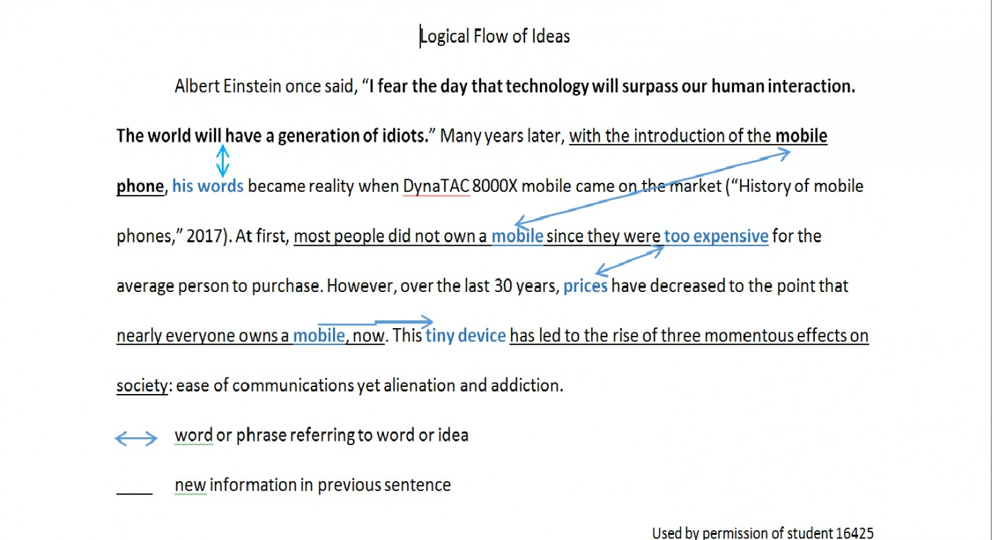017 Paragraph Essay Logical Flow Of Ideas Fearsome 6 Persuasive Format Is How Many Pages 1400