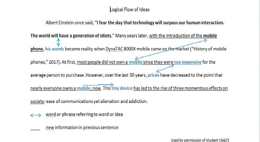 017 Paragraph Essay Logical Flow Of Ideas Fearsome 6 Example Argumentative Outline Format 868