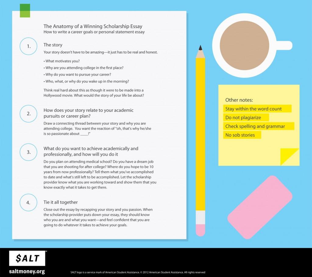 017 Scholarship Essay Tips Example Singular Gilman Psc Goldwater Large