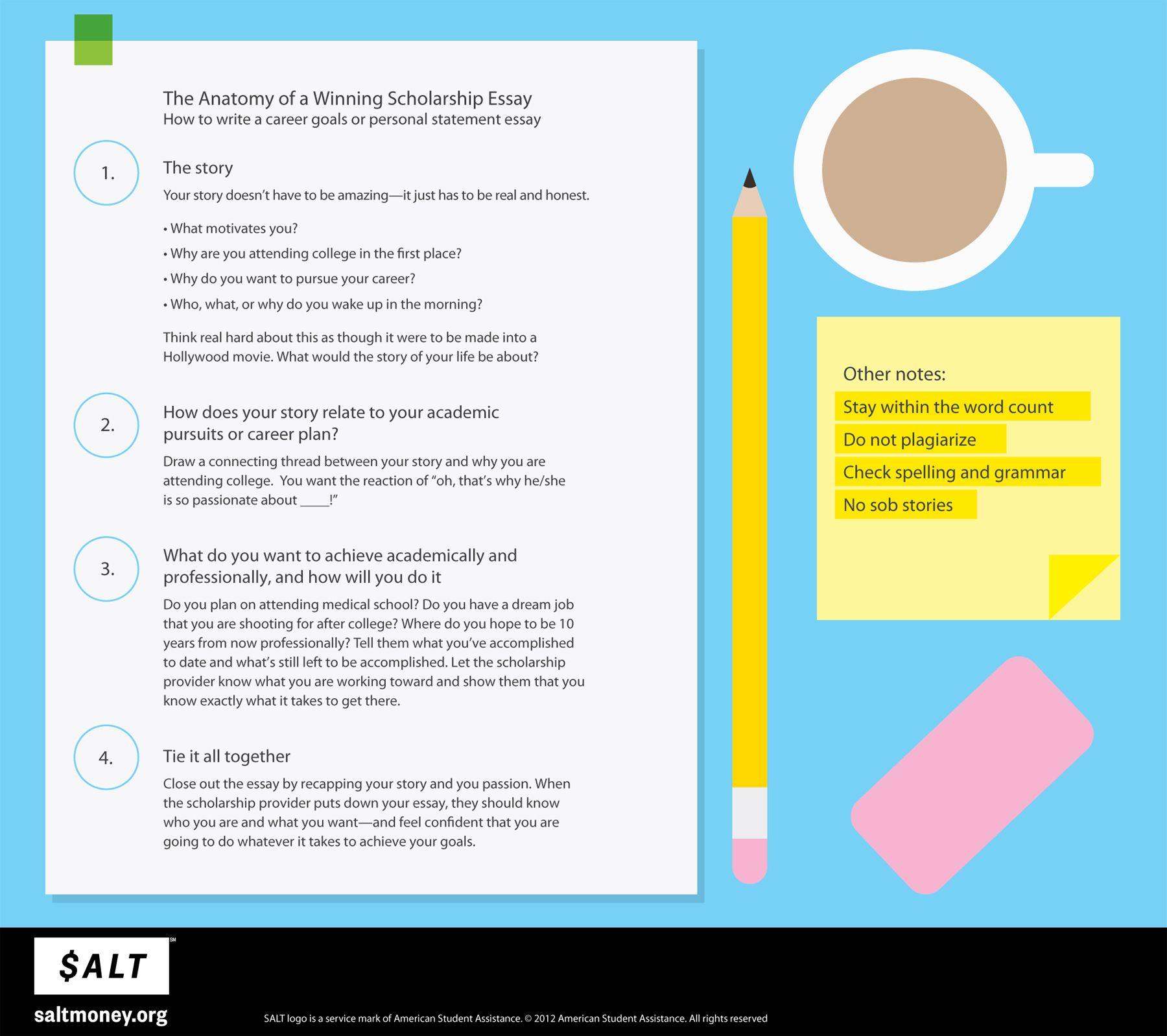 017 Scholarship Essay Tips Example Singular Gilman Psc Goldwater Full