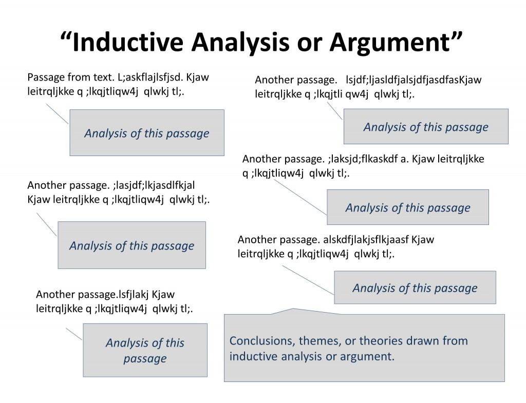 017 Slide2 Visual Essay Shocking Example Response Examples Literacy Arts Large