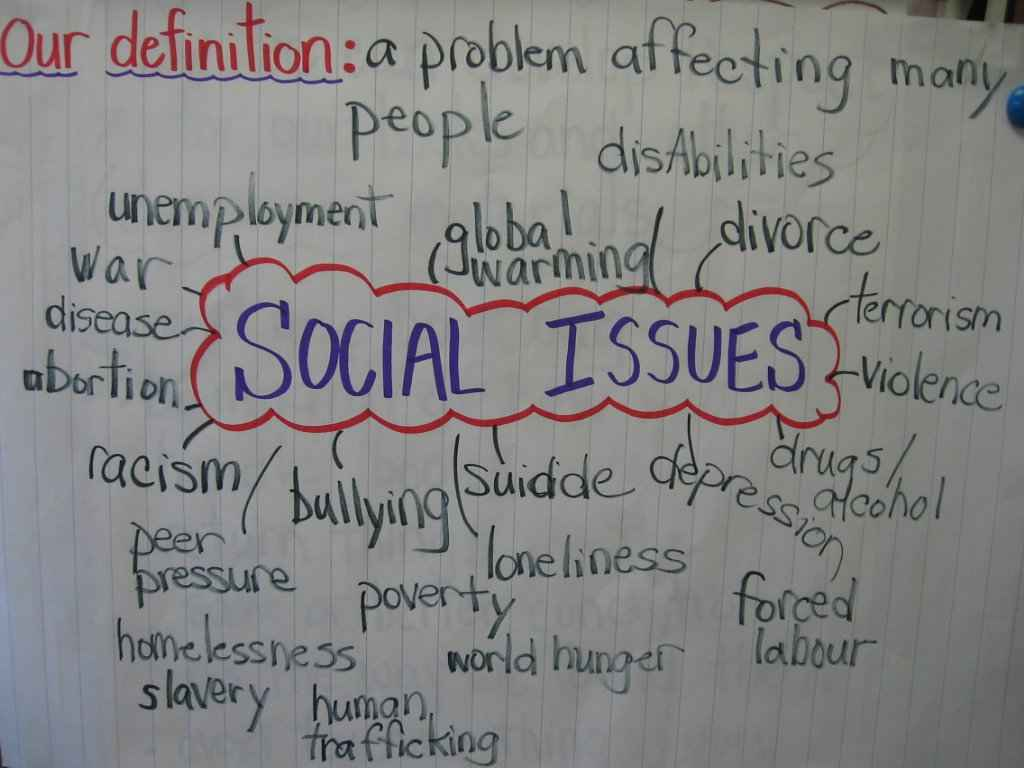 Social issues essay topics