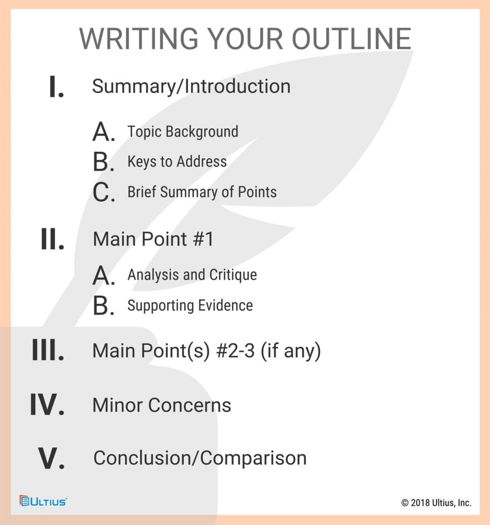 017 Writing Your Outline Essay Example Whats An Phenomenal Expository What Is Powerpoint What's Does Consist Of 1920