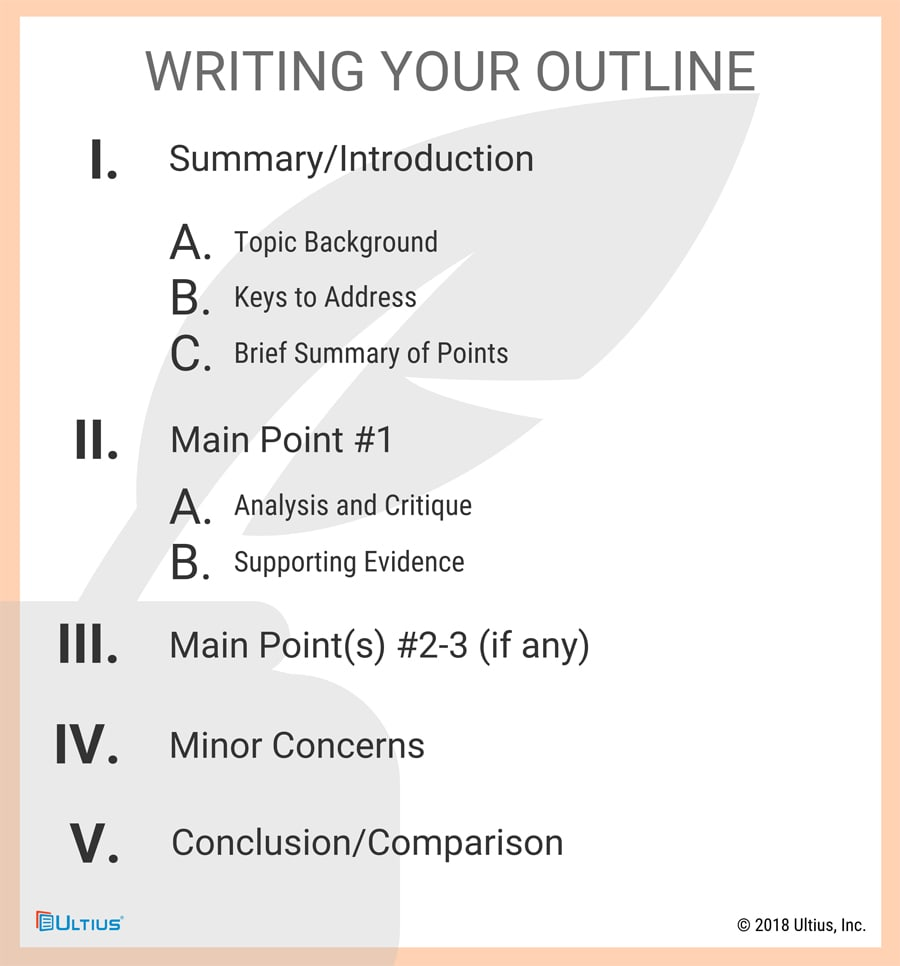 017 Writing Your Outline Essay Example Whats An Phenomenal Expository What Is Powerpoint What's Does Consist Of Full