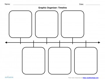 018 03 Timeline Blank Essay Example Five Paragraph Graphic Wonderful Organizer High School Definition 5 Pdf 360