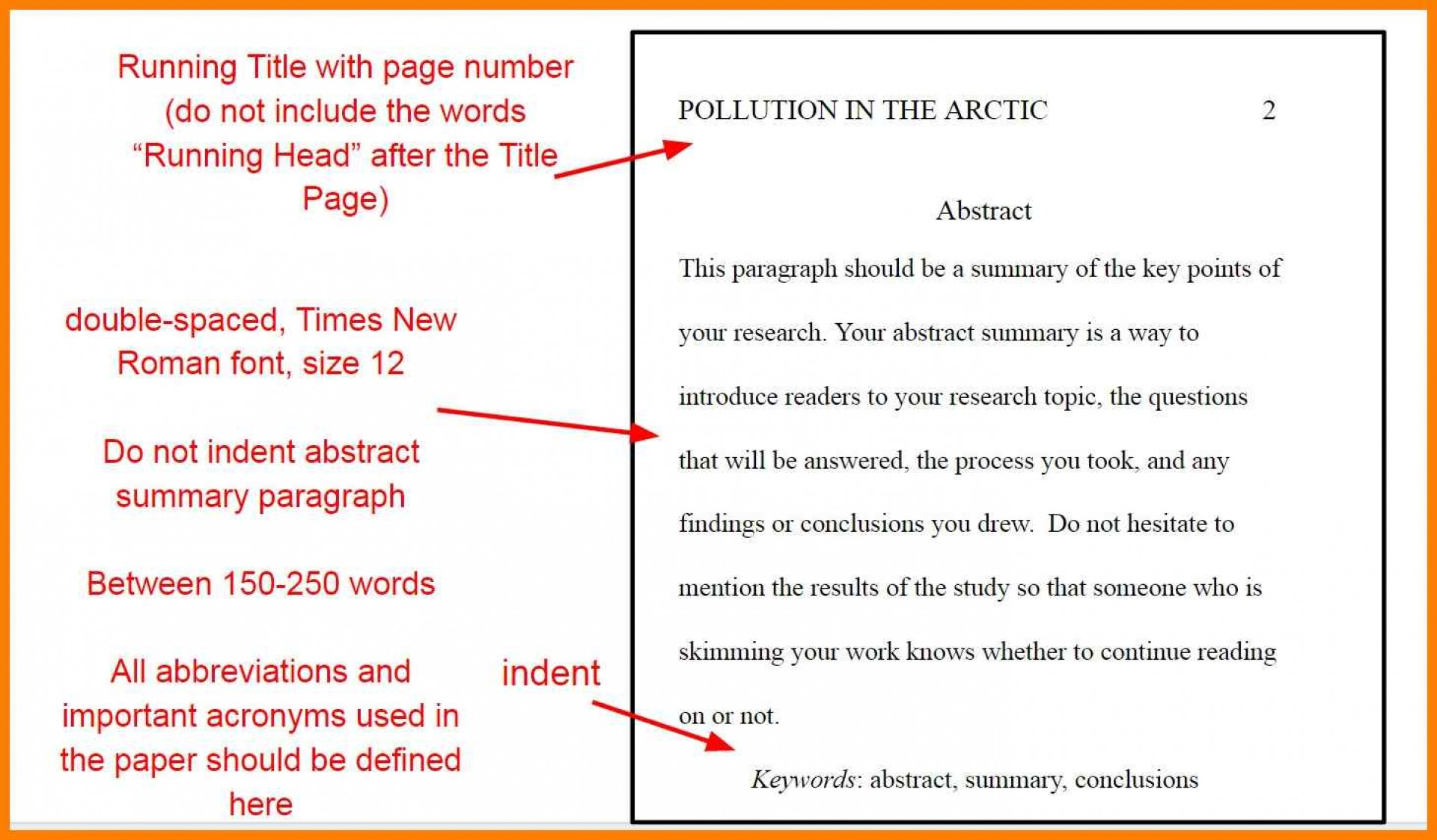 018 Apa Essay Format Apaabstractyo Font Size Stunning Formal 1920