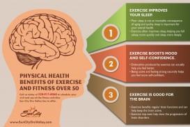 018 D6d3a911e0230557d9d5f7b44d226c88 Full Essay On Sleep And Good Health Fascinating