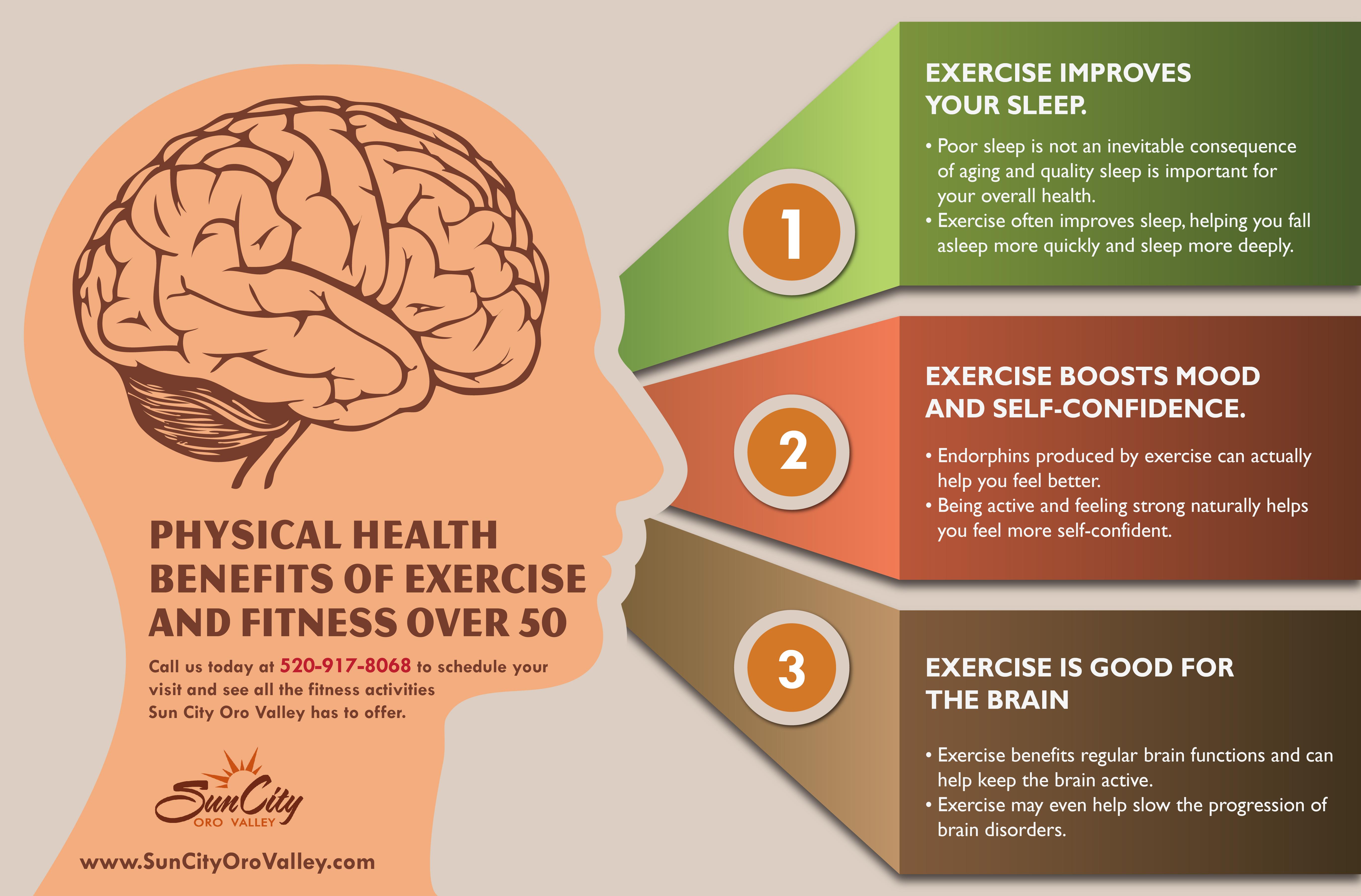 018 D6d3a911e0230557d9d5f7b44d226c88 Full Essay On Sleep And Good Health Fascinating Full