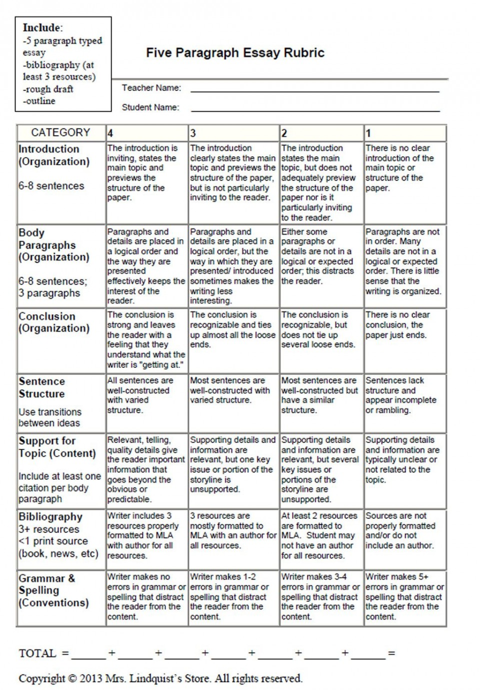 018 Essay Example Compare And Contrast Wondrous Rubric 3rd Grade High School 960