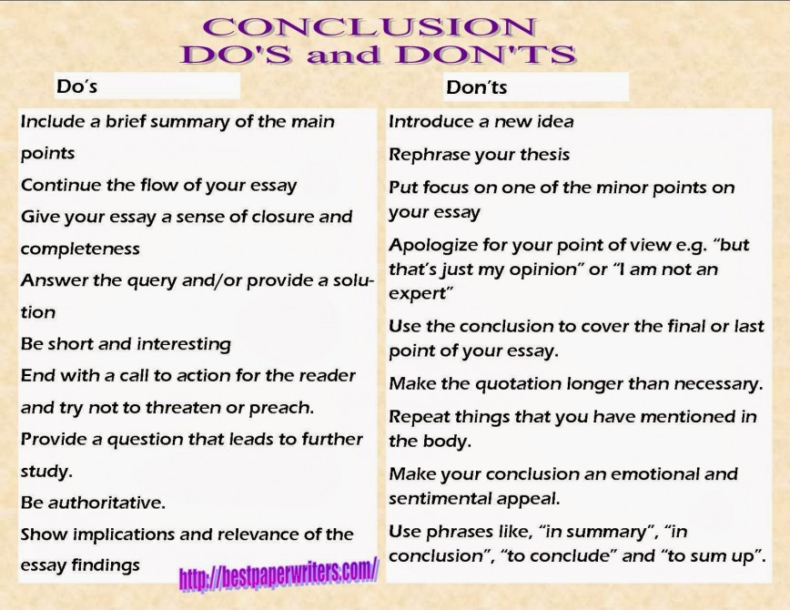 018 Essay Example Conclusion Of An Surprising Examples Definition Argumentative And