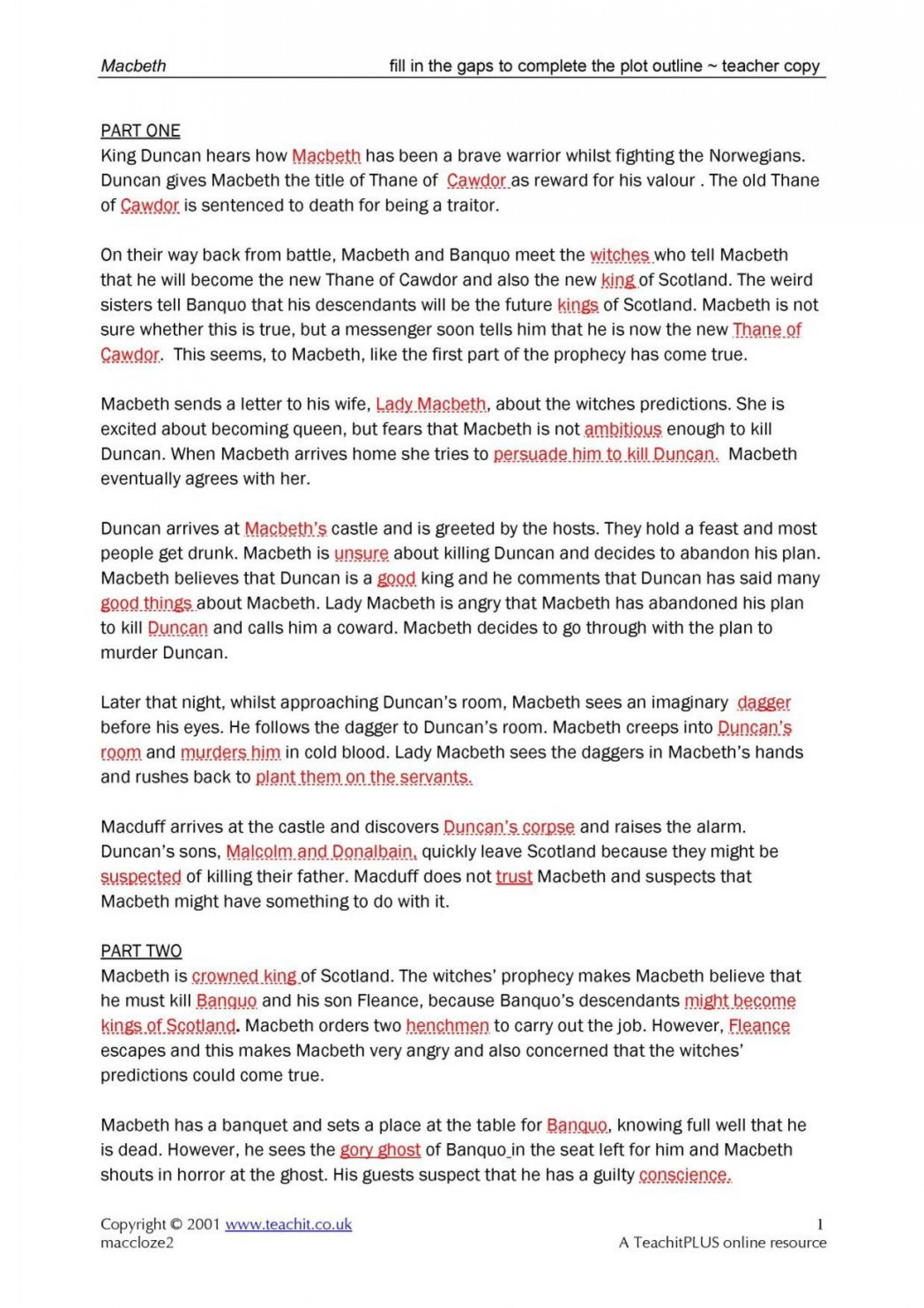 018 Essay Example Essays On Macbeth Lady Influence Writing 1048x1484 Conclusion For Best Ambition 1920