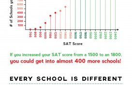 018 Essay Example Whatsagoodsatscore Sat Score Stunning Percentiles Reading And Writing 2017 2018