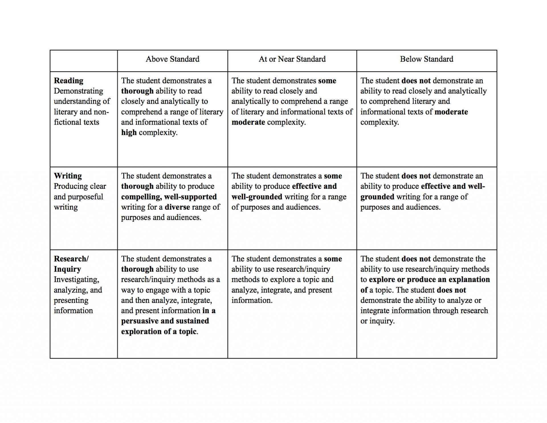 018 Essay Paragraph Starters Rubric For Persuasive 5th Grade Writing Cause Sentence High School Essays L Excellent Spanish Gcse 1920