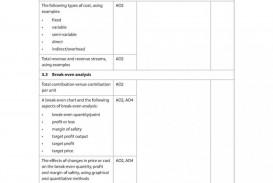 018 Fsu Application Essay Help Summary Writing Florida State U Admissions University Admission Sample 936x1324 Remarkable Example
