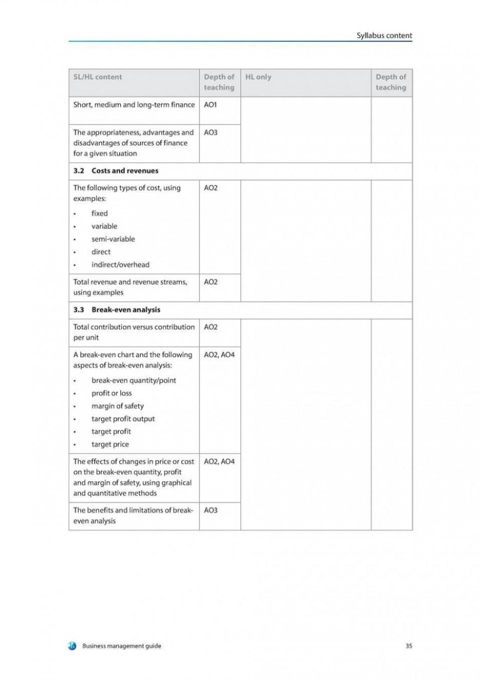 Fsu admissions essay