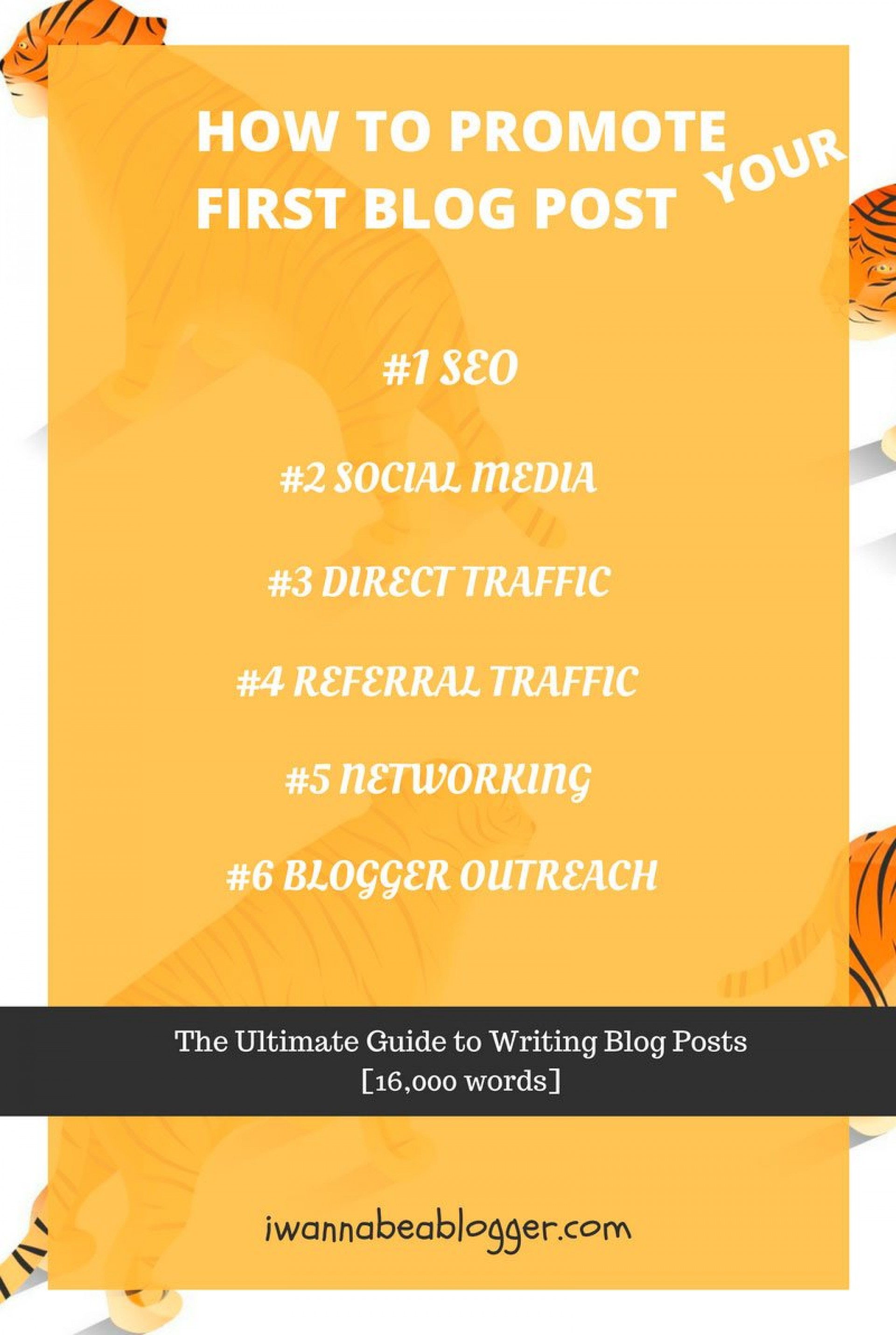018 Introduce Yourself Essay Sample Words Example How To Promote First Blog Dreaded 100 1920