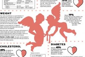 018 Lifestyle And Cardiac Health Essay Beautiful