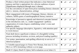 018 Literacy Narrative Rubric Satisfaction From Helping Others Essay Phenomenal Comes