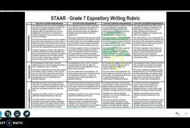 018 Maxresdefault Essay Example Expository Awesome Rubric 5th Grade Informative Writing 4 7th