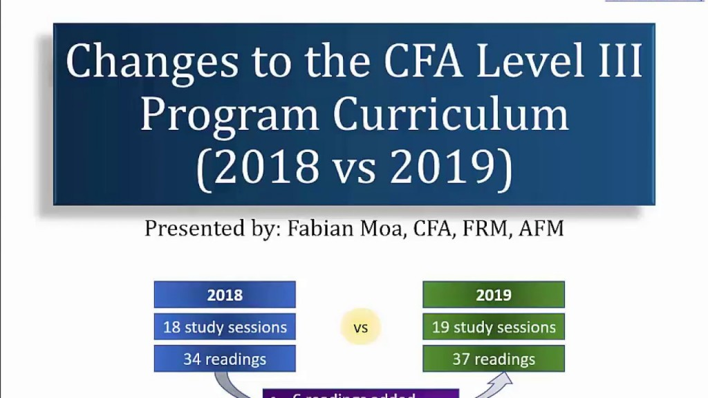 018 Maxresdefault Level Essay Tips Stirring Cfa 3 Sample Questions Examples Large