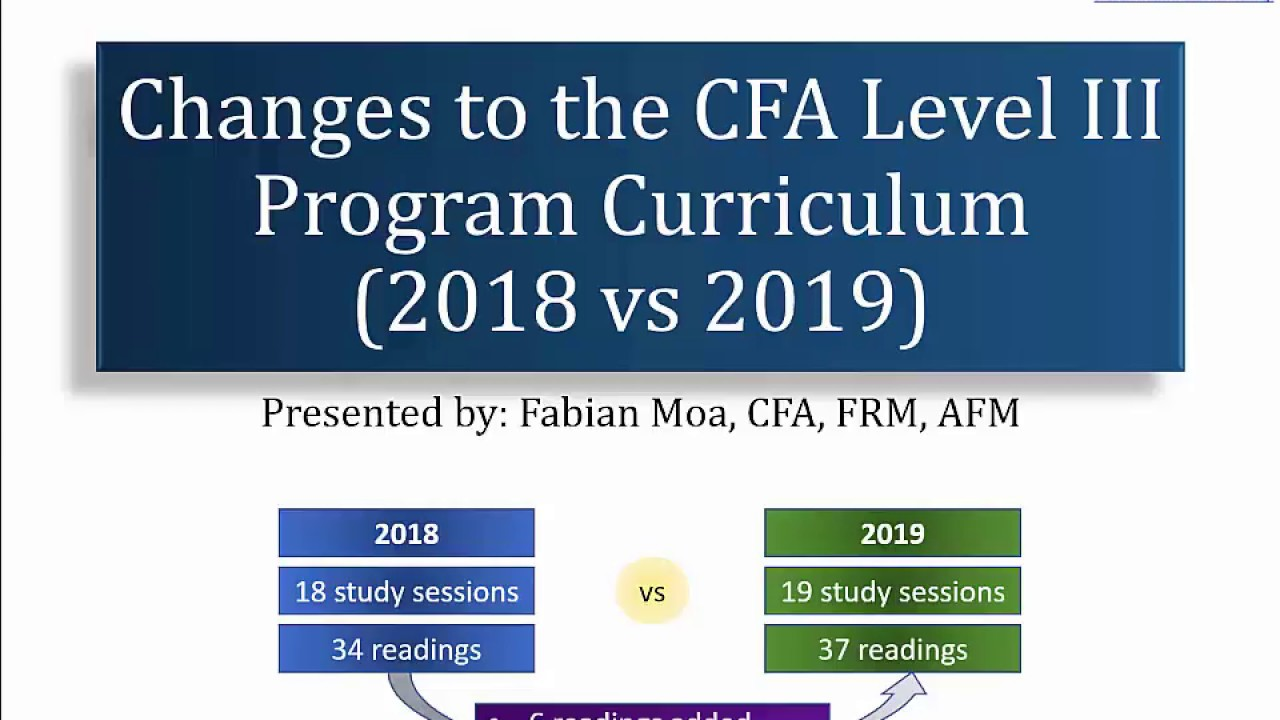 018 Maxresdefault Level Essay Tips Stirring Cfa 3 Sample Questions Examples Full