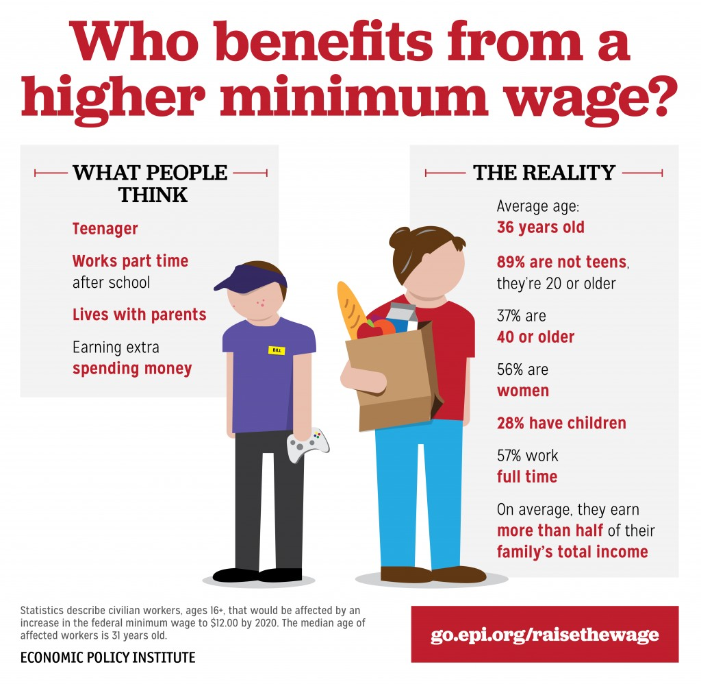 018 Minimum Wage Essay Example Low Snapshot Updated 2015 1 Impressive Persuasive Topics Contest Outline Large
