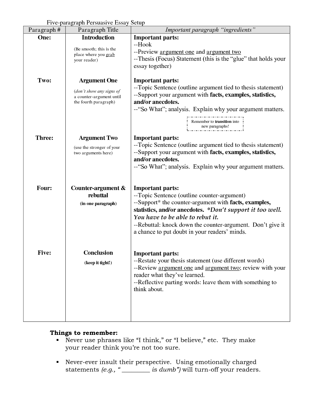 018 One Paragraph Essay How Important Is Thesis Statement In An To Write Introduction For Informative N5psytative About Book Pdf Yourself Examples Start Analytical Opinion End Staggering Argumentative Your Stop Bullying Example Full