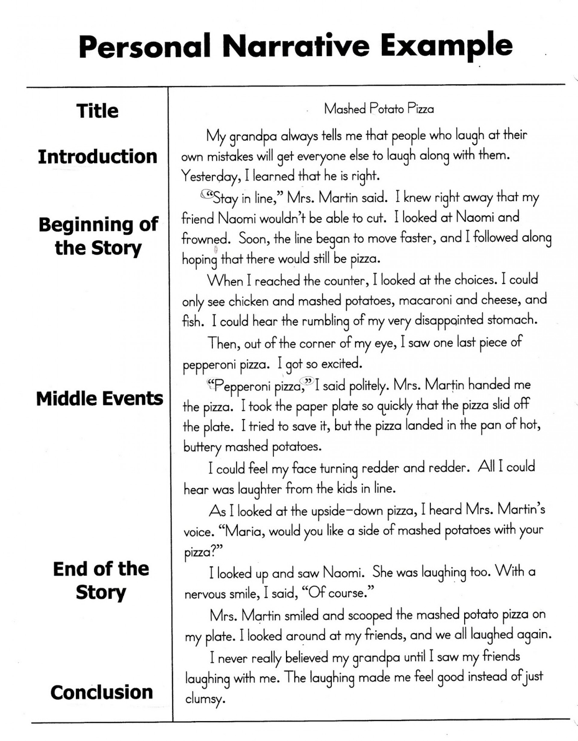 018 Personal20narrative Essay Example Short Fantastic Narrative Pdf About Life Topics 1920