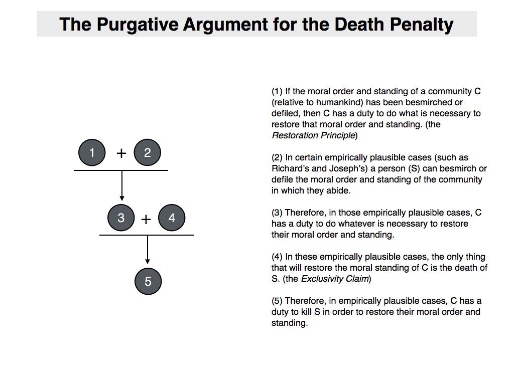 018 Pro Death Penalty Essay Example Purgativeargumentfordeathpenalty Fearsome Titles Outline Large