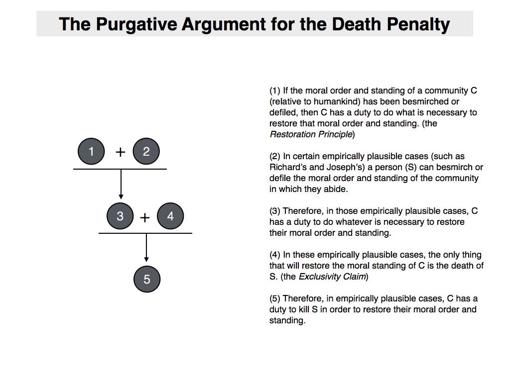 018 Pro Death Penalty Essay Example Purgativeargumentfordeathpenalty Fearsome Con Debate Argumentative Outline Large
