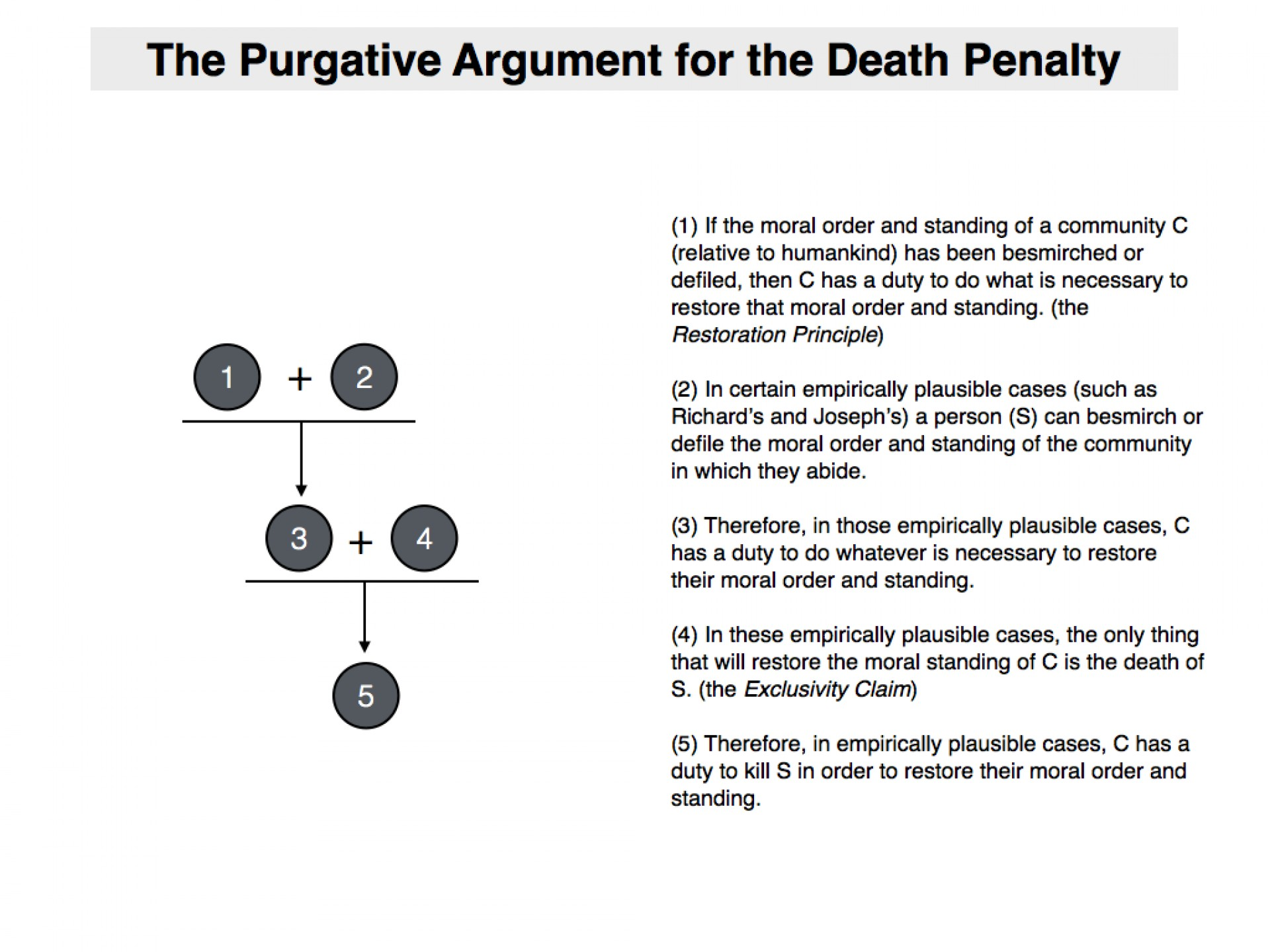 018 Pro Death Penalty Essay Example Purgativeargumentfordeathpenalty Fearsome Titles Outline 1920