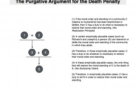 018 Pro Death Penalty Essay Example Purgativeargumentfordeathpenalty Fearsome Titles Outline