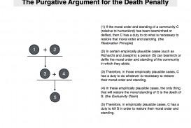 018 Pro Death Penalty Essay Example Purgativeargumentfordeathpenalty Fearsome Con Debate Argumentative Outline