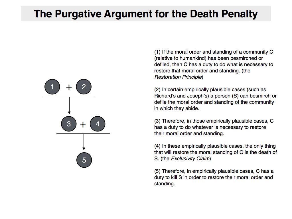 018 Pro Death Penalty Essay Example Purgativeargumentfordeathpenalty Fearsome Con Debate Argumentative Outline Full
