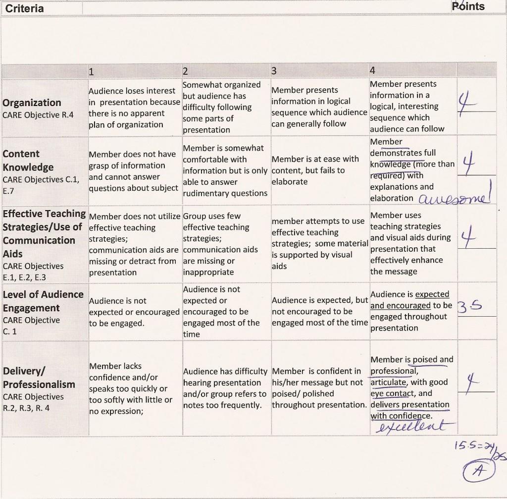018 Professionalism Essay Sensational Pdf Conclusion Teacher Large