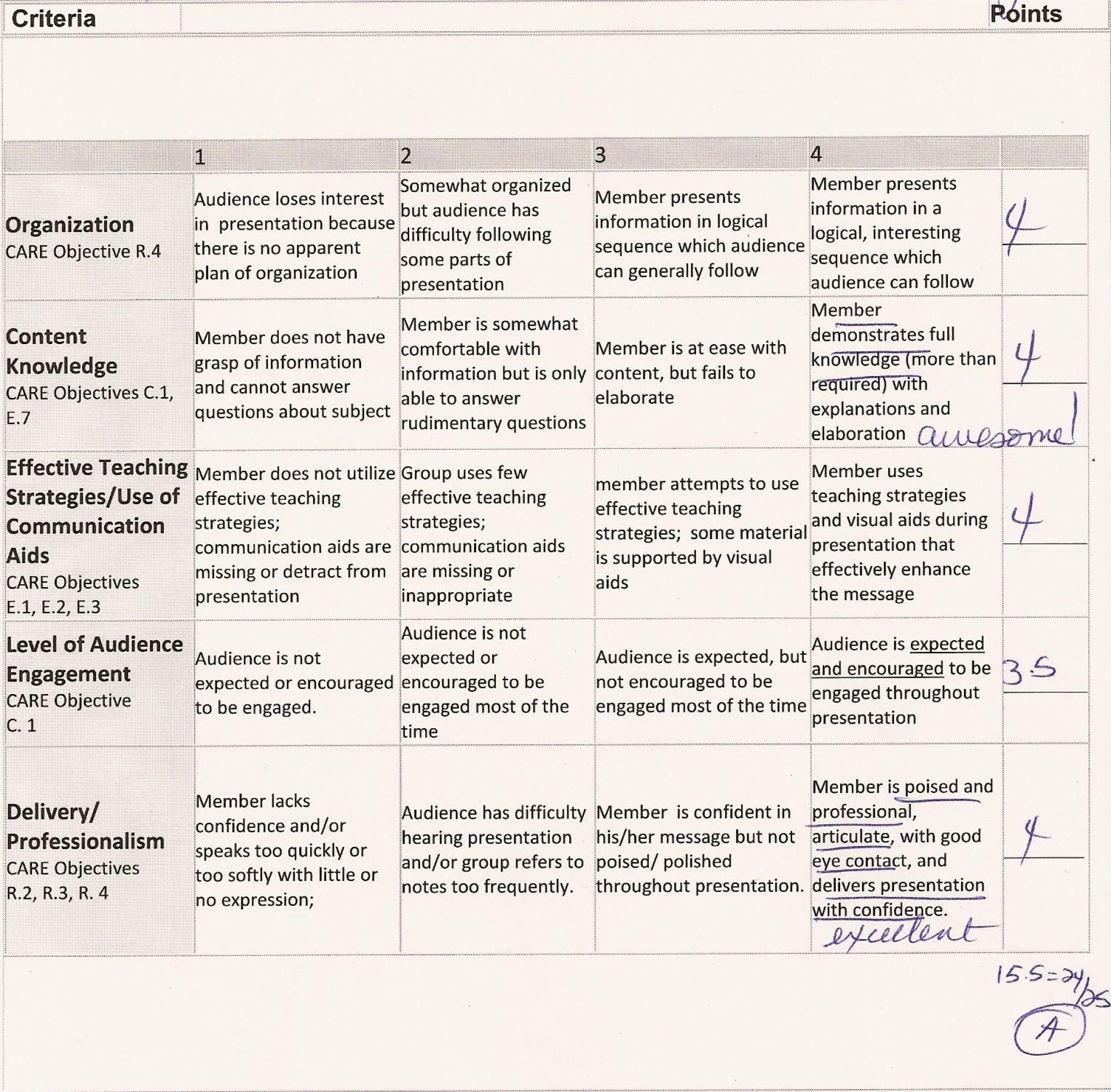 018 Professionalism Essay Sensational Pdf Conclusion Teacher 1920
