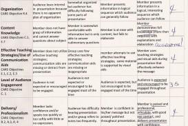 018 Professionalism Essay Sensational Pdf Conclusion Teacher