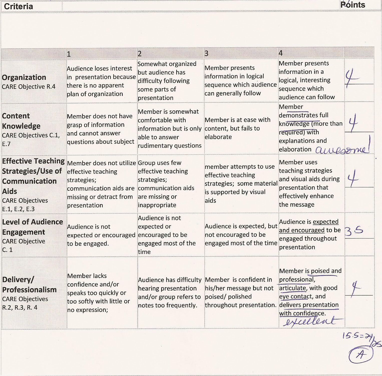 018 Professionalism Essay Sensational Pdf Conclusion Teacher Full