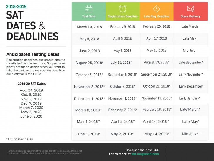 How Long Does the SAT Take? - College Board Blog