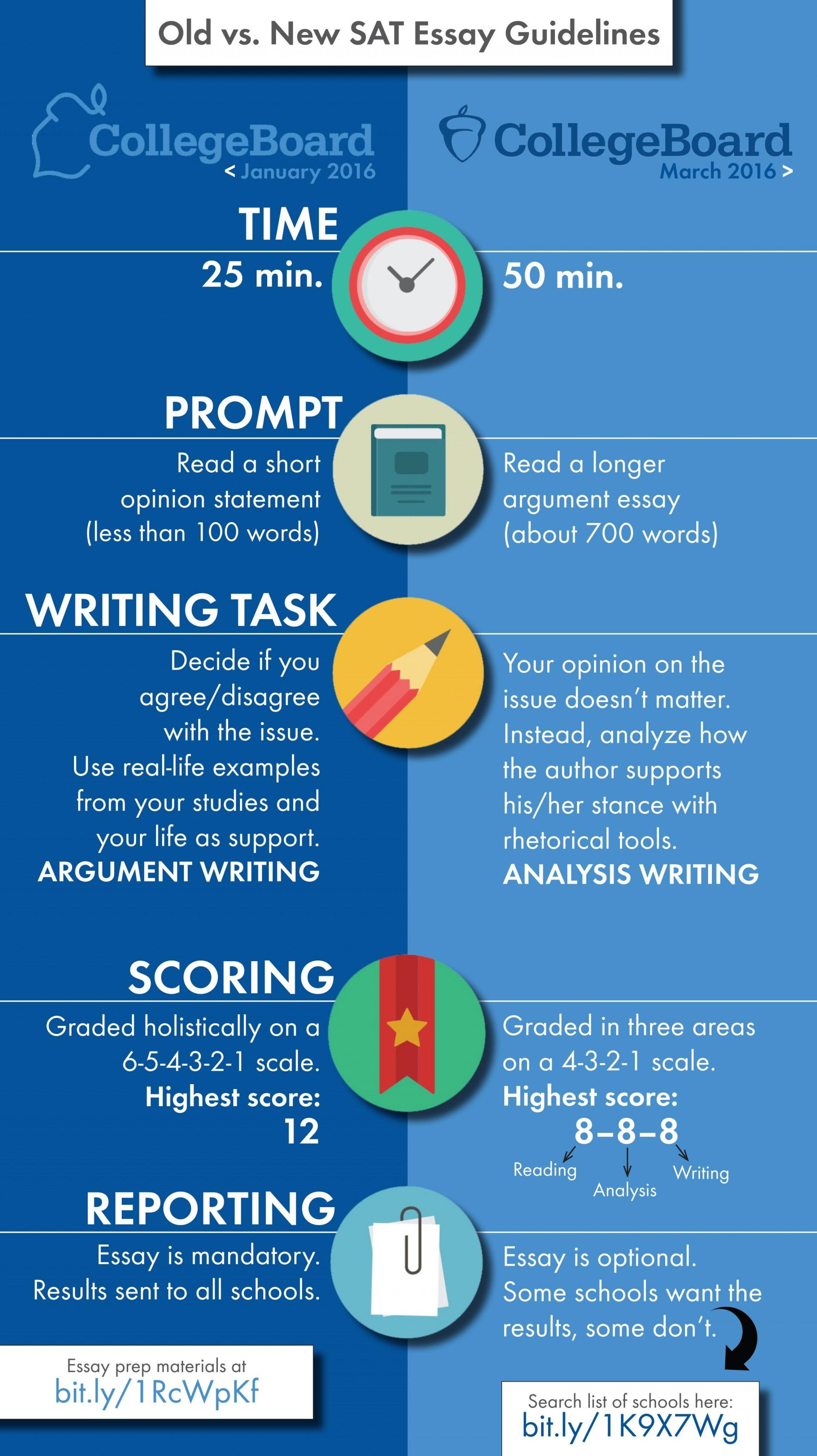 018 Tips For Sat Essay Wondrous Techniques Persuasive Strategy 1920