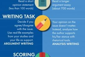018 Tips For Sat Essay Wondrous Techniques Persuasive Strategy