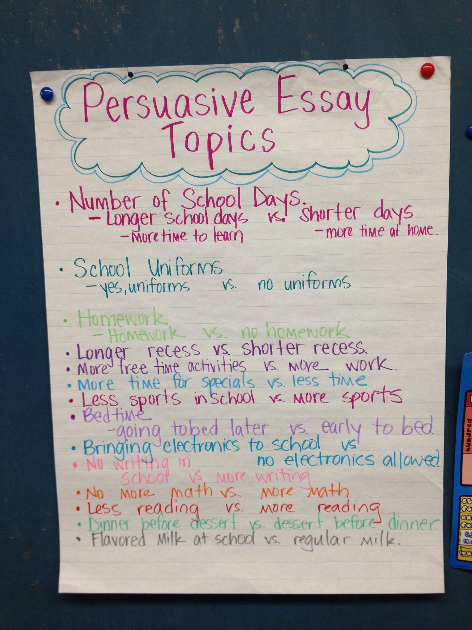018 Topics For Persuasive Essay Example Formidable Essays High School 6th Grade 3rd Full