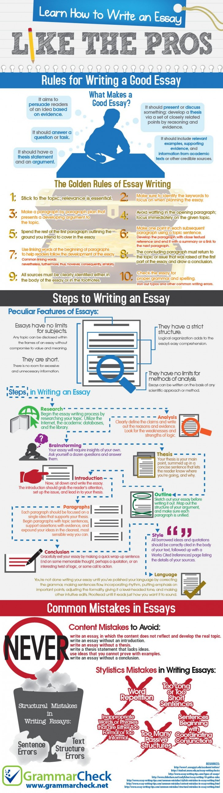 018 Write An Essay For Me Surprising Meaning In Gujarati Free My Online 728