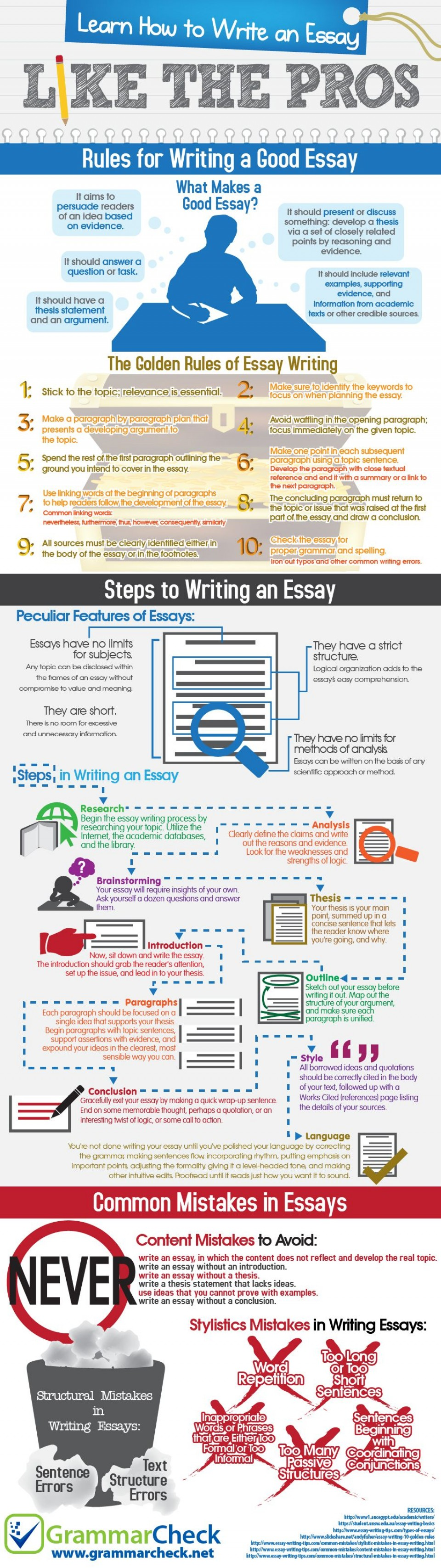 018 Write An Essay For Me Surprising Meaning In Gujarati Free My Online 960