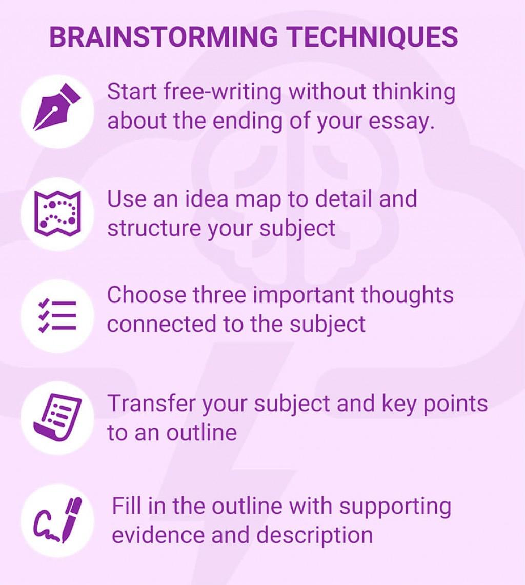 019 Brainstorming Techniques Essay Example Impressive Description Descriptive Format Rubric Pdf Outline And Structure Large